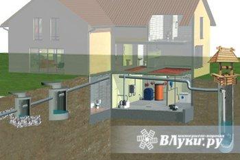Организация выполнит проекты внедрения водоснабжения и водоотведения частного…