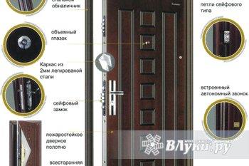 Продажа и установка входных металлических дверей
