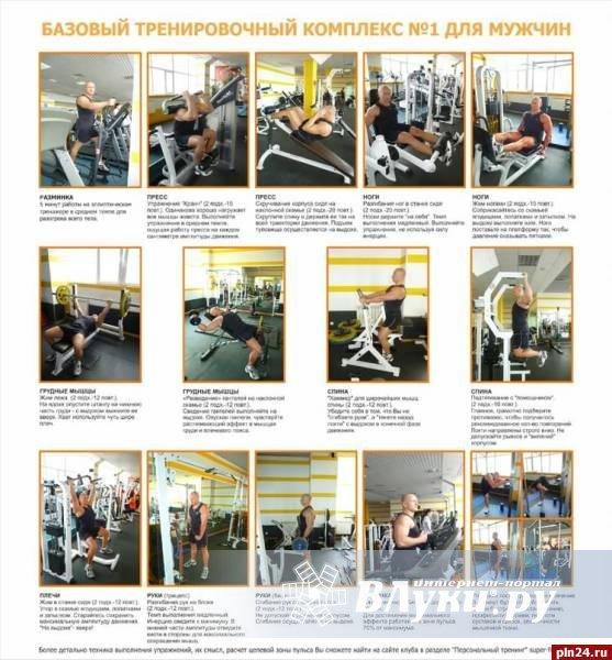 Упражнения для похудения живота для мужчин: программа
