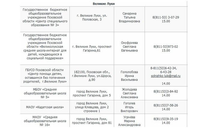 Всероссийский День правовой помощи детям пройдет вцентральной части Москвы