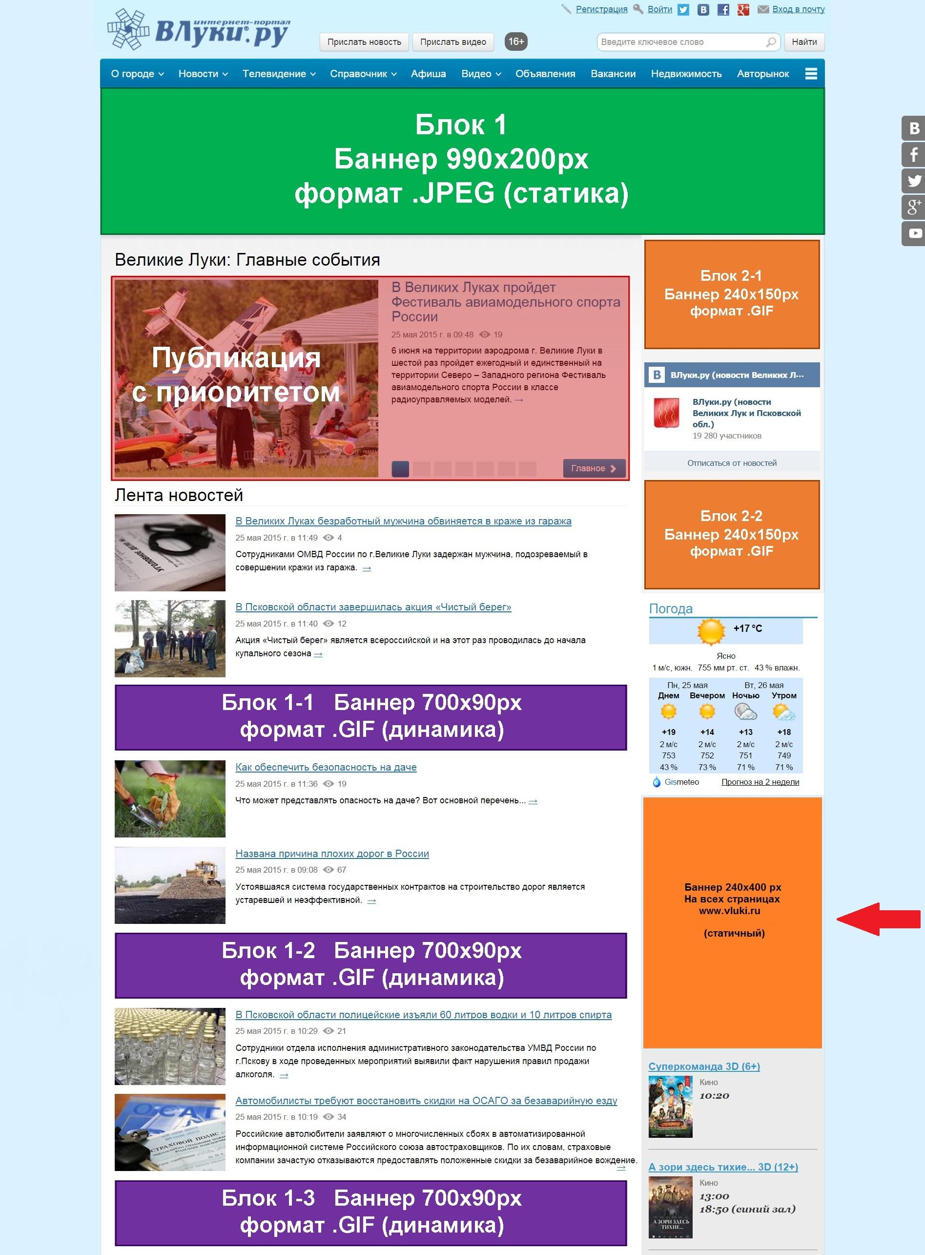 Размещение статей в Великие Луки продвижение сайтов по трафику